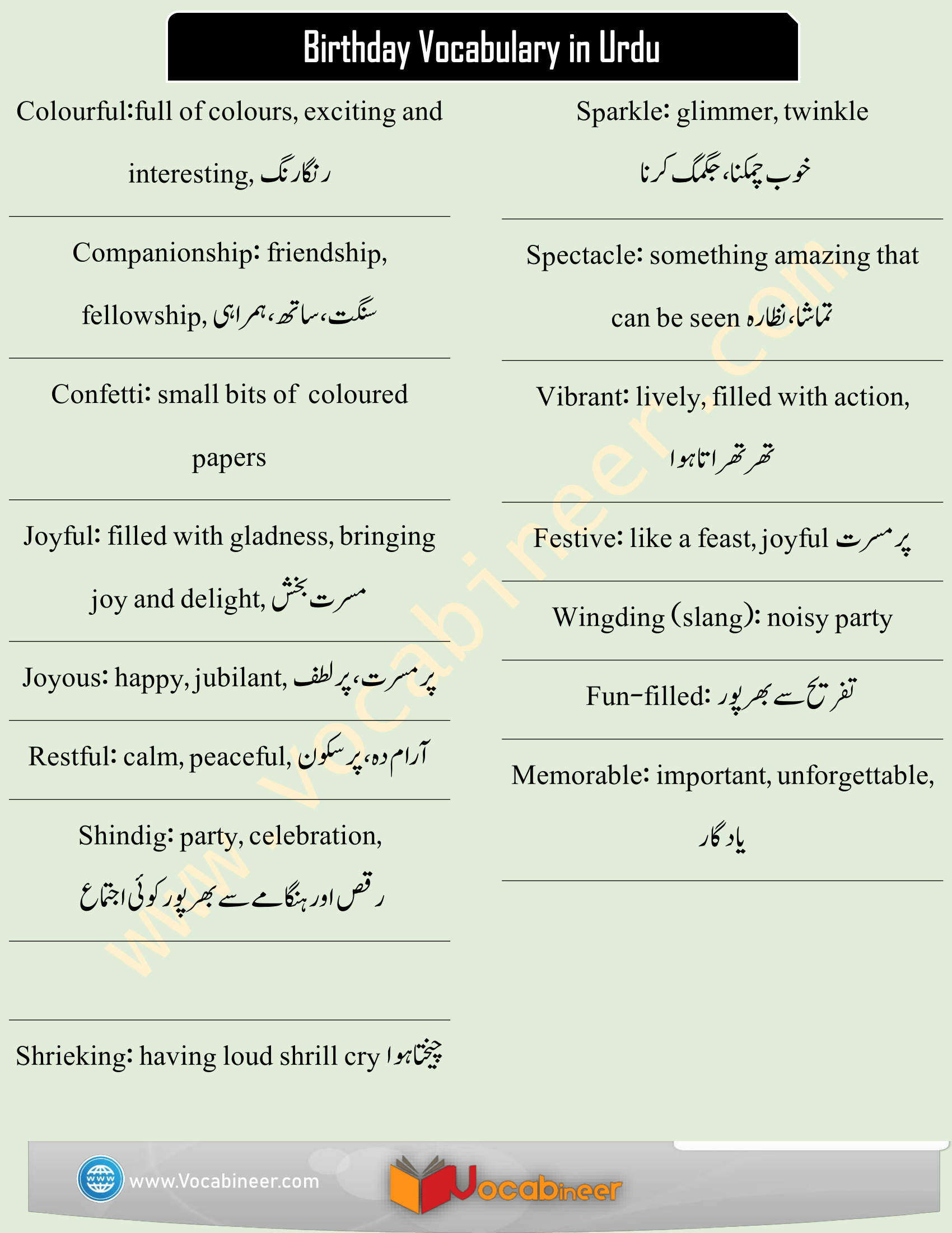 memorable meaning in urdu