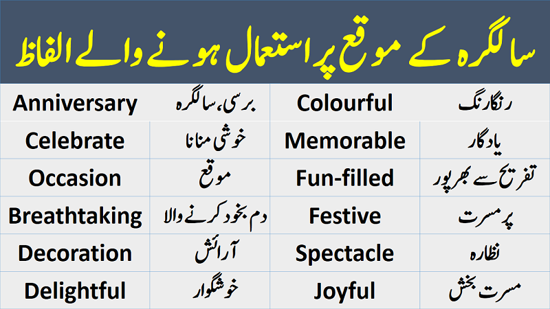 Birthday Vocabulary list with Urdu meanings, English to Urdu vocabulary