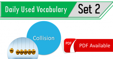 Daily Used English Vocabulary list with Urdu meanings - Set 2, Spoken English words list pdf. Basic English vocabulary with Urdu meanings, Pair of Words with Meanings PDF, CSS Solved Pair of Words Download PDF, Exams pair of words download PDF