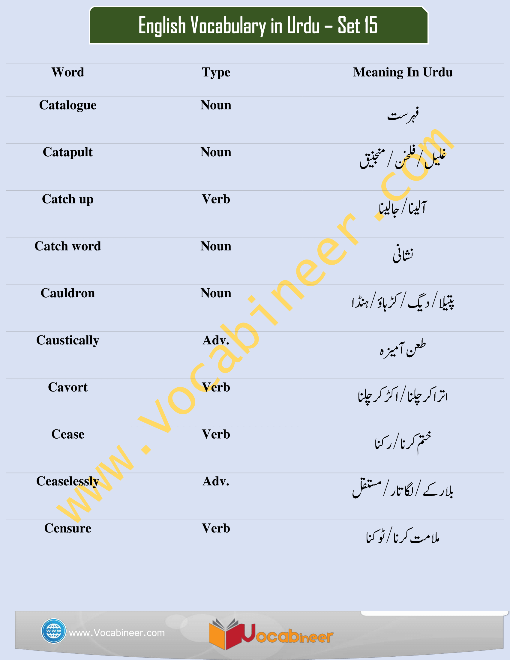 Vocabulary with meanings in Urdu for CSS and PMS - Set 15
