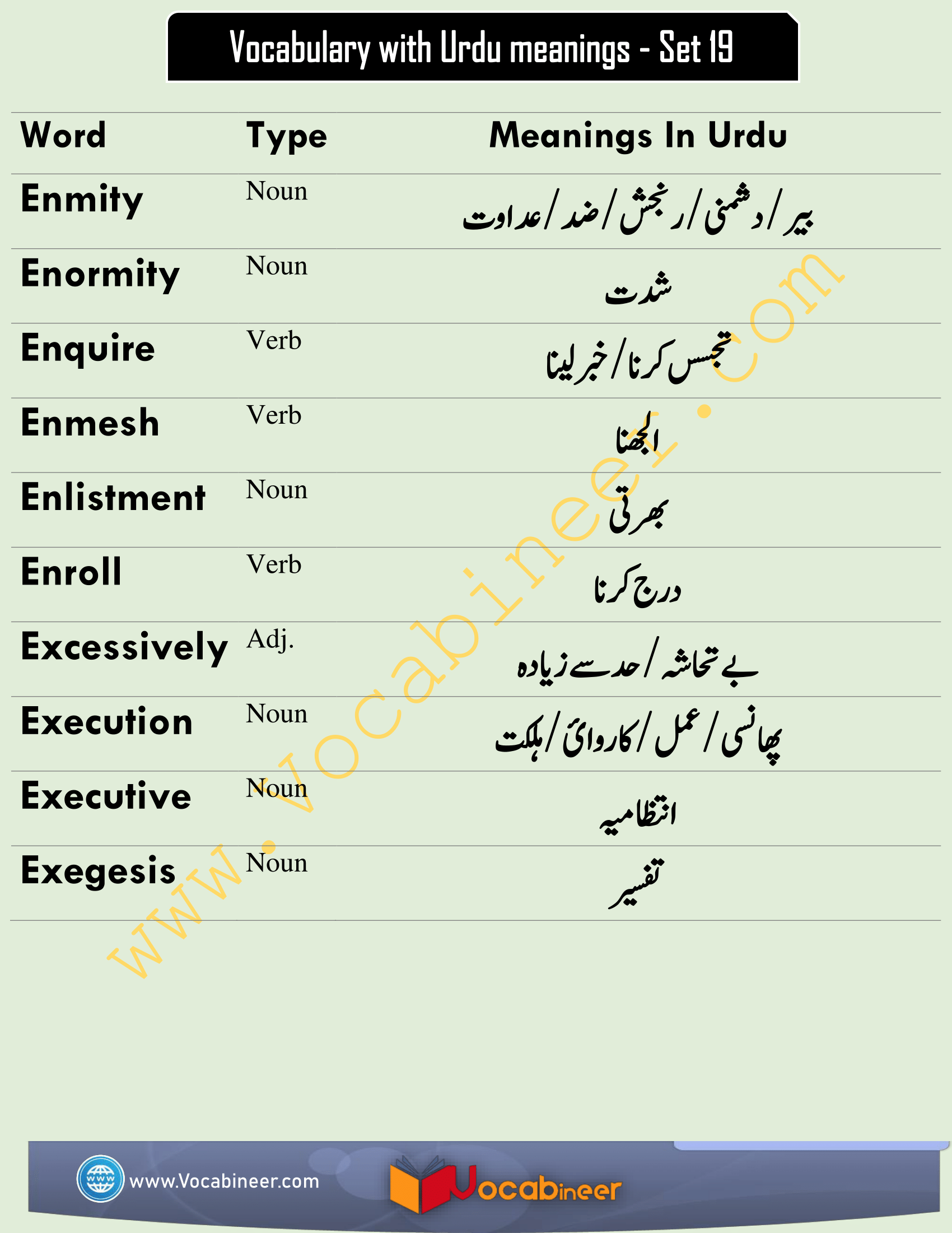 Vocabulary with Urdu meanings for Competitive exams e.g. CSS, PMS, IAS, PPSC, FPSC, UPSC, IELTS, CELPIP, TOEFL and others.