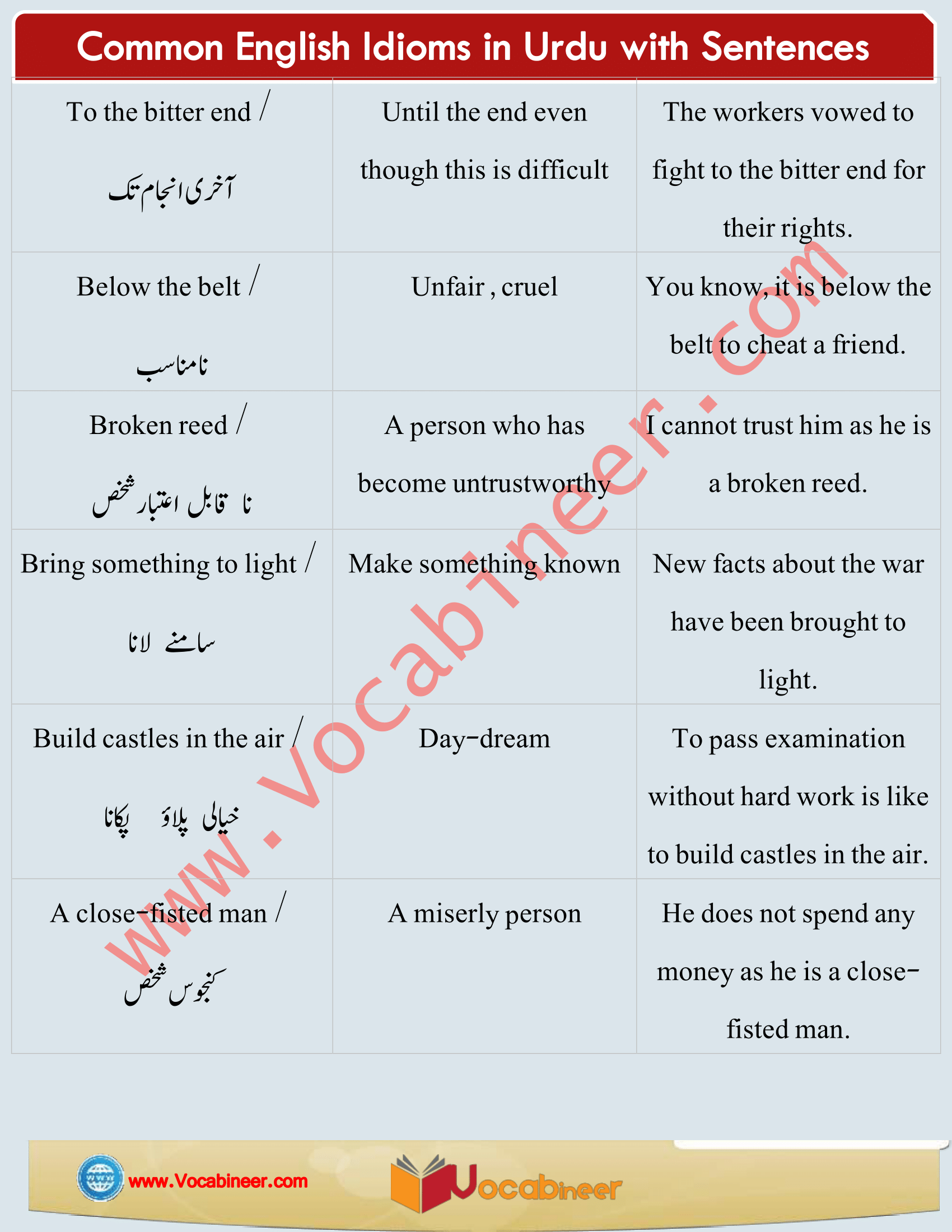 To make ends meet meaning in urdu