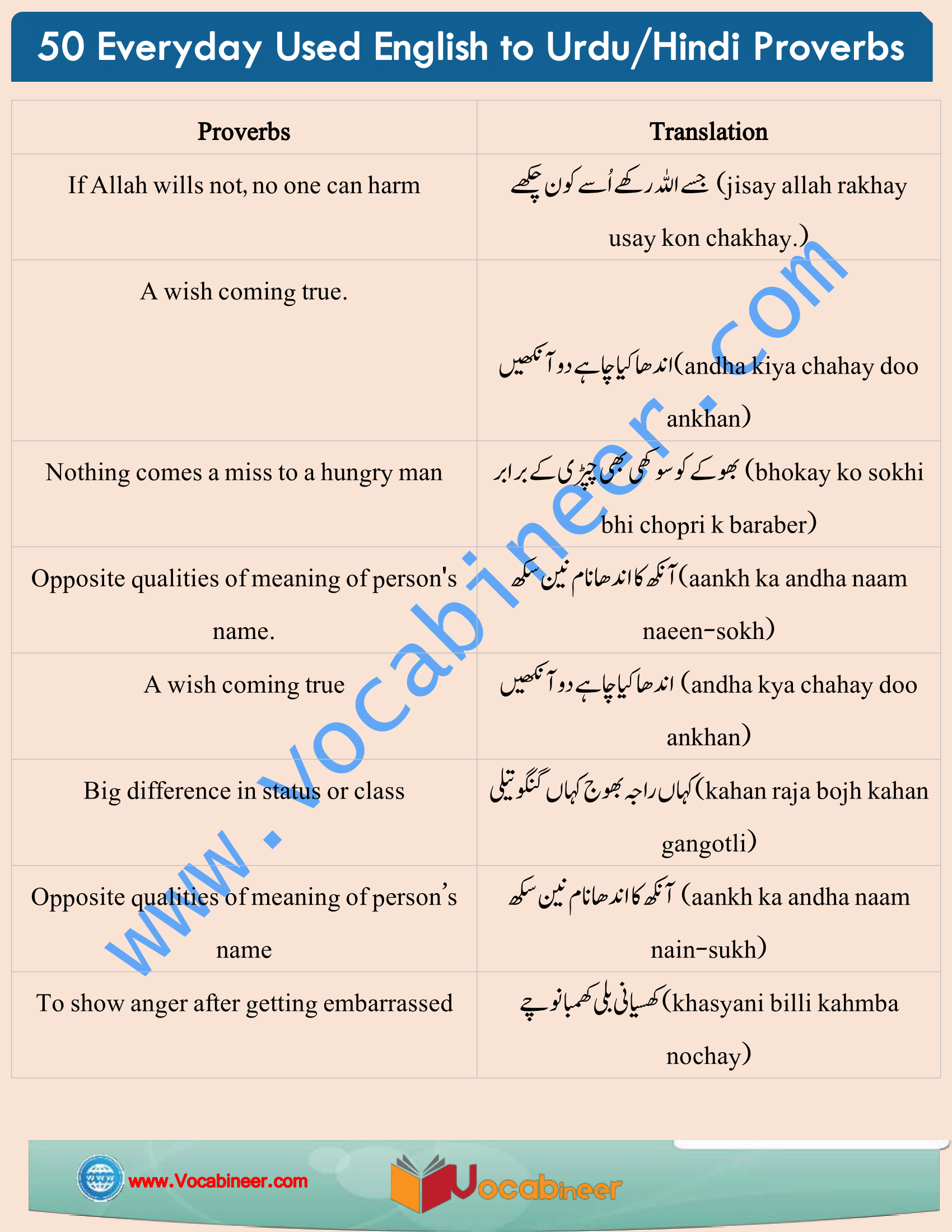 English Proverbs with Hindi / Urdu Translation PDF