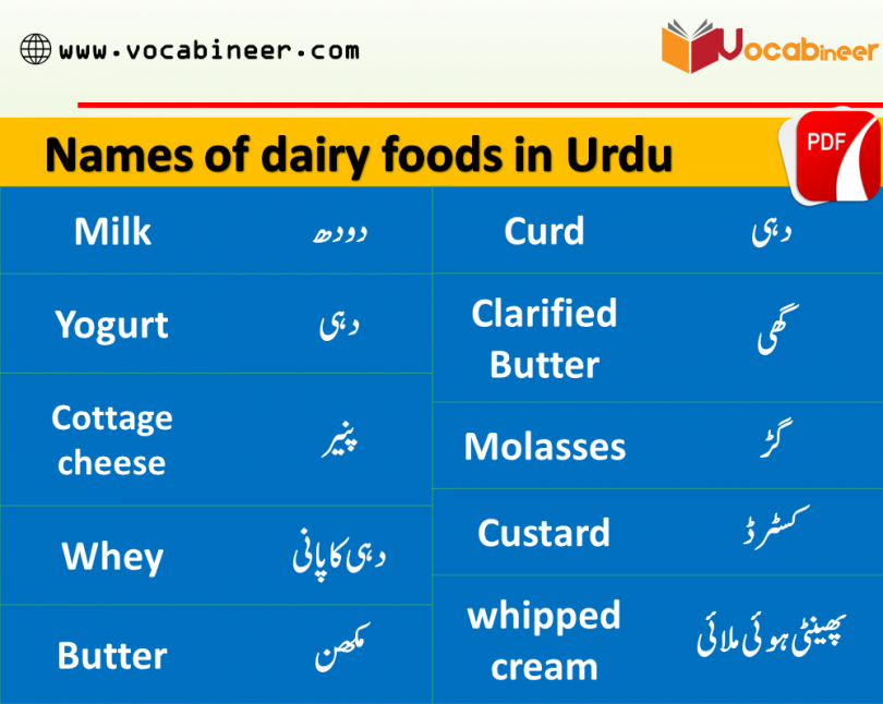 Dairy Products Vocabulary in Urdu Hindi,English vocabulary with Urdu meanings, English to Hindi vocabulary, English vocabulary in Hindi, English to Hindi, Hindi to English