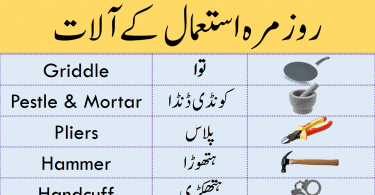 Tools Vocabulary and Weapons Vocabulary in Urdu