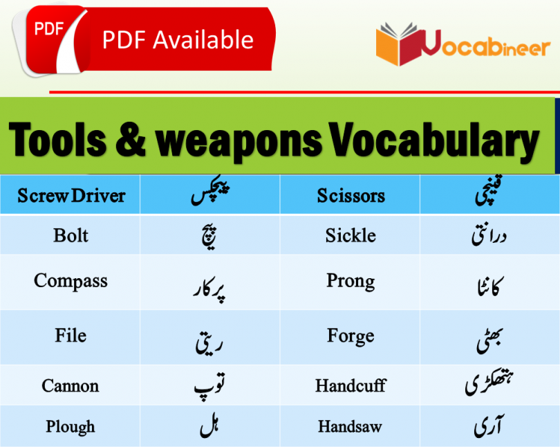 Tools Vocabulary and Weapons Vocabulary in Urdu Hindi,Daily used vocabulary in Urdu, English vocabulary with Urdu meanings, Vocabulary for kids in Urdu, Islamic vocabulary words, Daily used English vocabulary