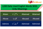 Daily Used English Vocabulary in Urdu PDF - Set 1, Learn English to Urdu Vocabulary, Basic English Vocabulary With Urdu Meanings