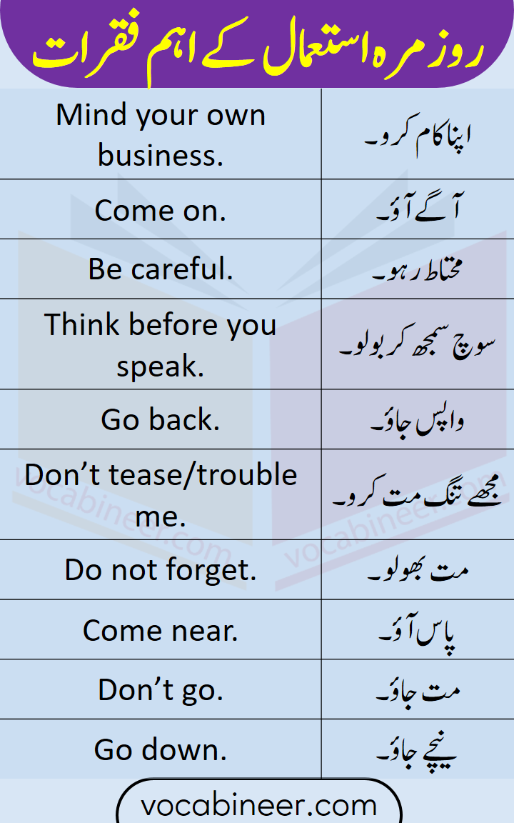 Daily Used English to Urdu and Hindi Conversation Sentences for Spoken English