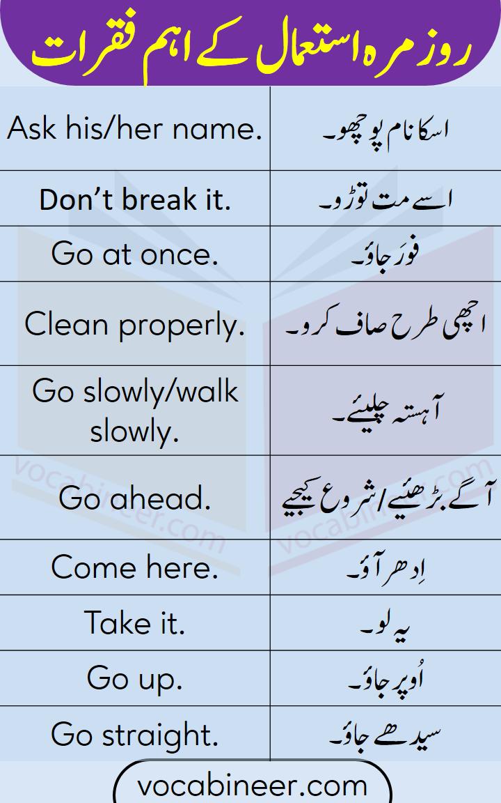 Basic English Sentences in Urdu