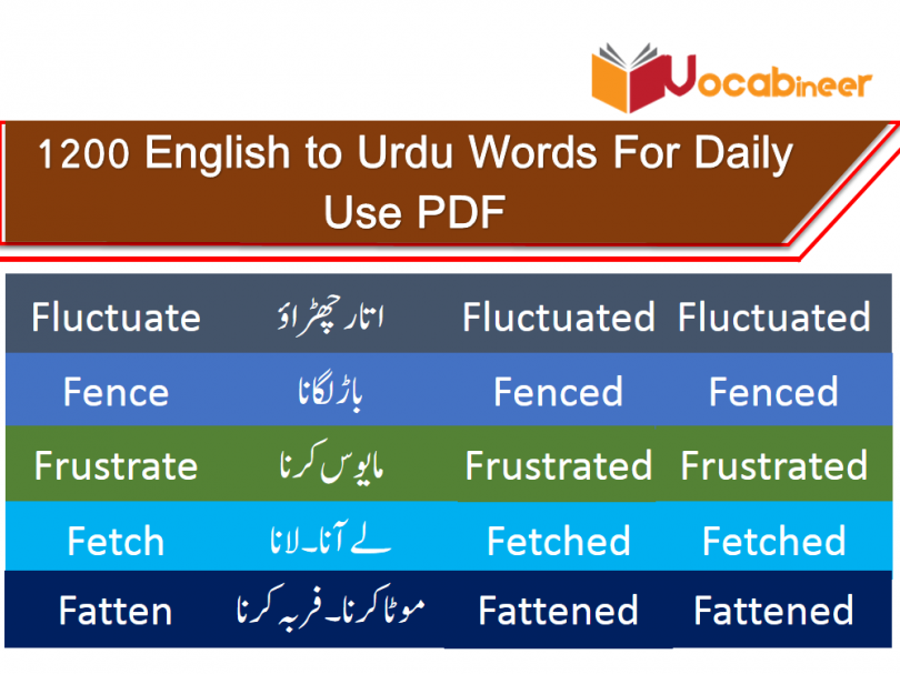 1200 English to Urdu Words For Daily Use PDF