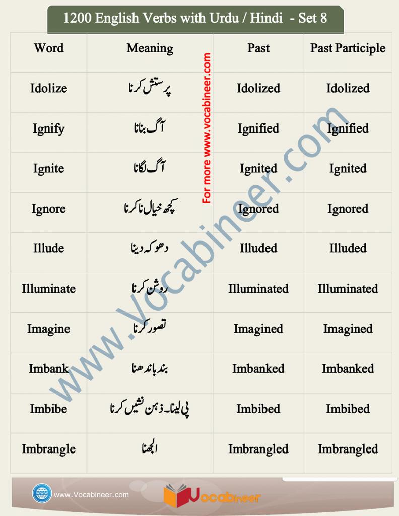 1200 words with Urdu meanings PDF