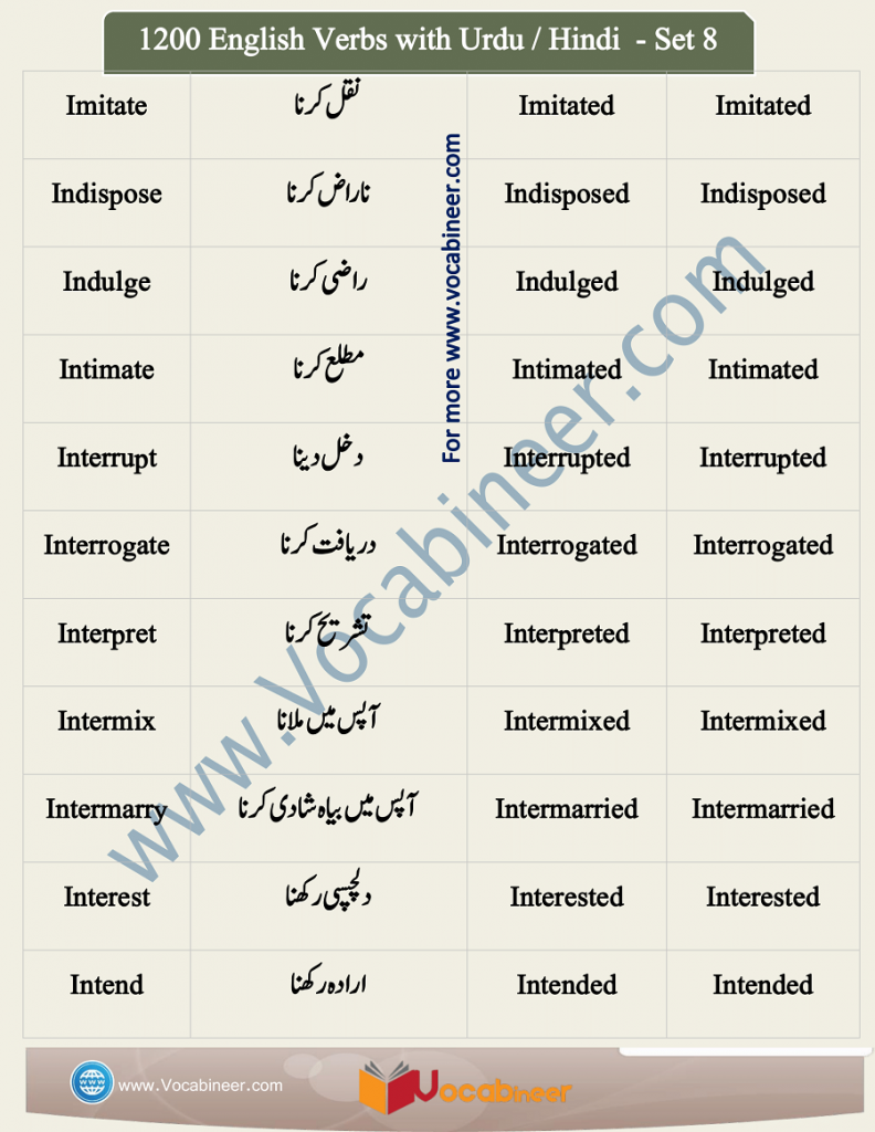 1200 Daily used English words In Hindi Download Free PDF
