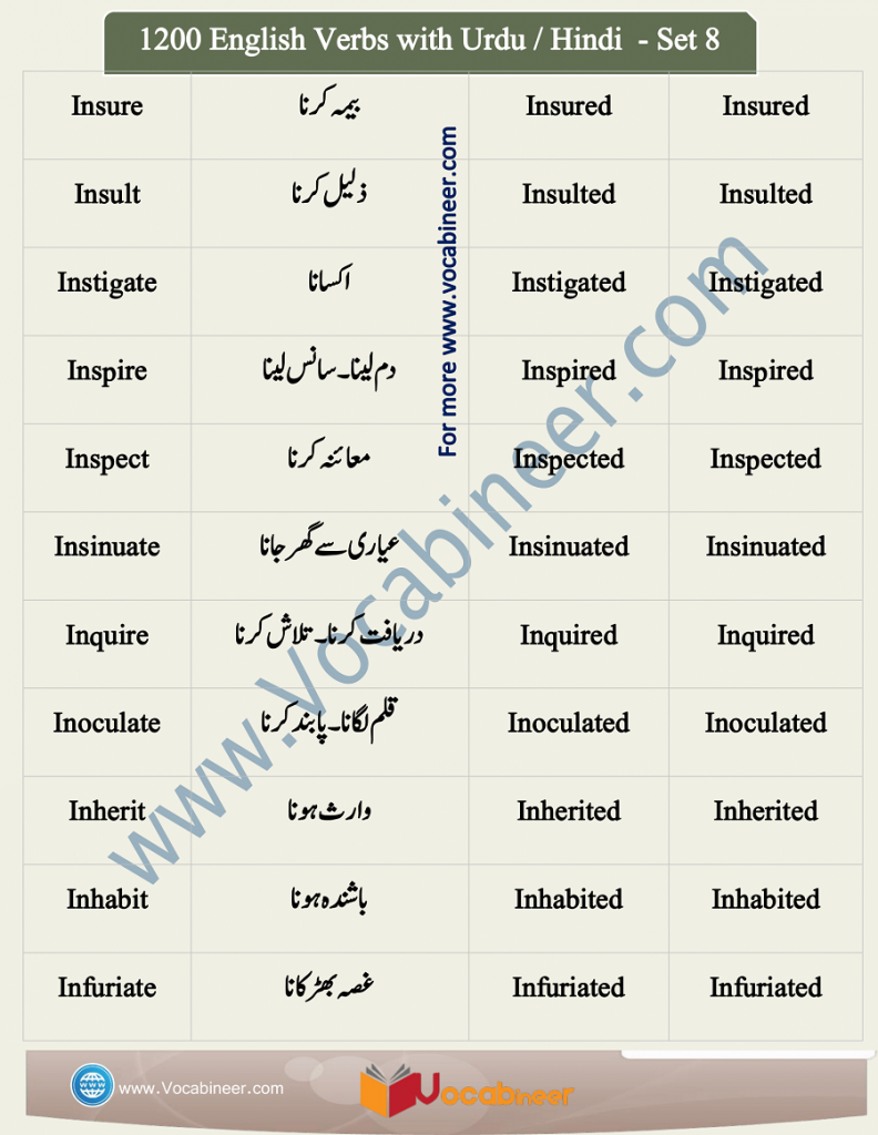 Commonly used English Words In Hindi Download Free PDF