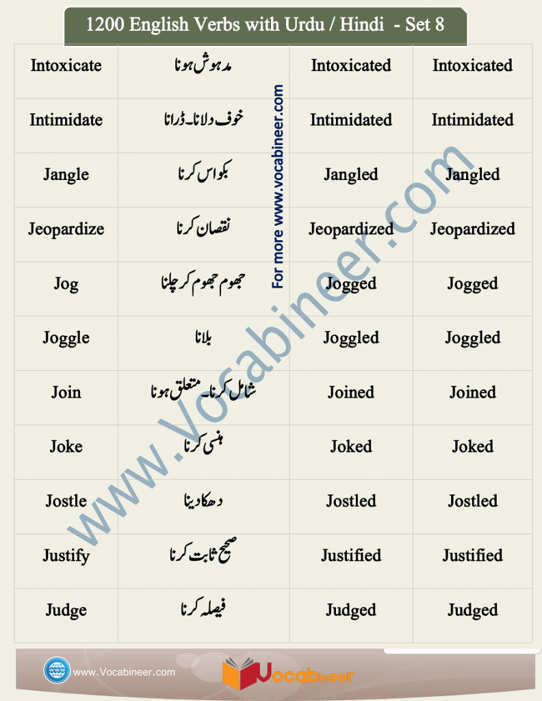 Verbs collection with meanings in Urdu / Hindi