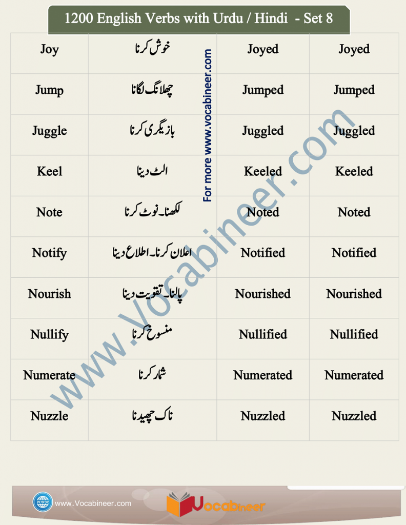 List of daily used verbs with meanings in Hindi