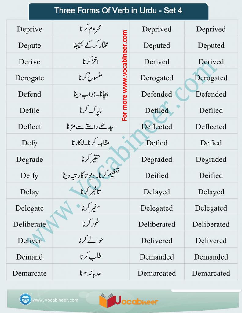 1200 Forms Of Verb With Urdu/ Hindi Meanings PDF Set - 4