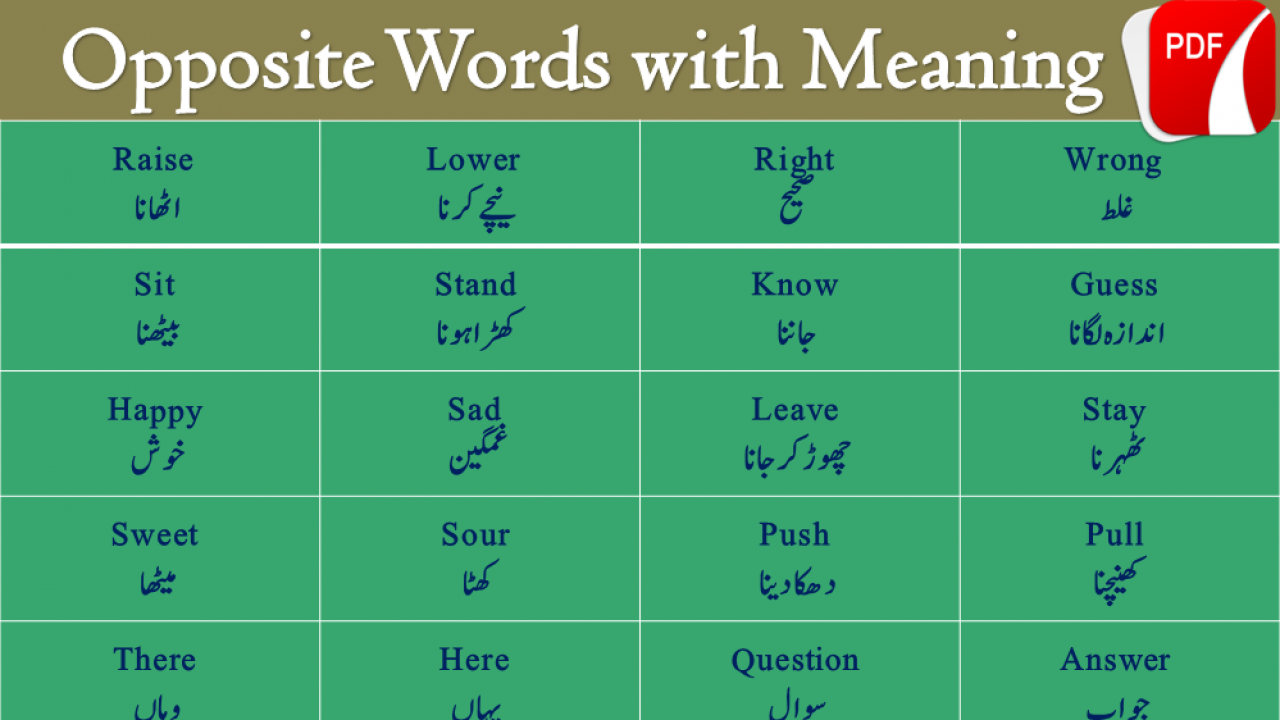 Opposite Words List with Meaning in Urdu PDF