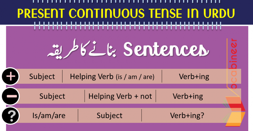 Present Continuous Tense in Urdu/ Hindi with Formula Exercises and PDF. Learn present Continuous tense formula and rules with exercises and uses. English Tenses in Urdu and HIndi with Exercises