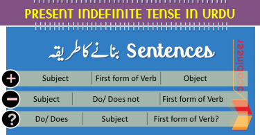 Present Indefinite Tense in Urdu/ Hindi with Formula Exercises and PDF. Learn present Simple tense formula and rules with exercises and uses.