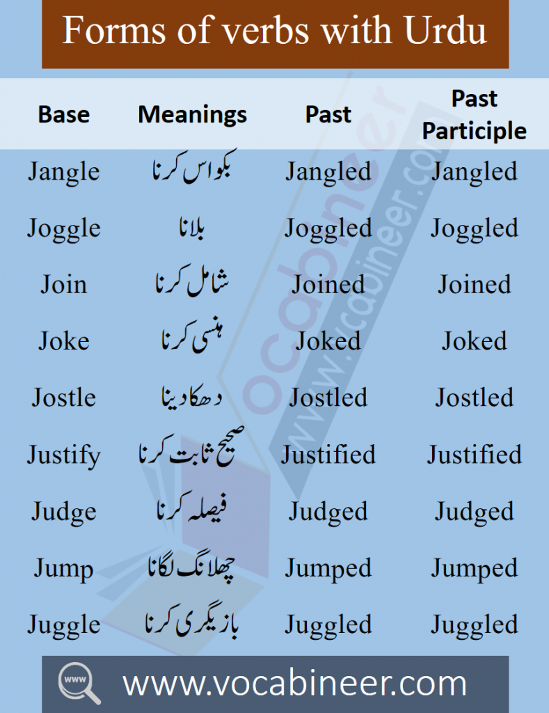 Verb forms list with Hindi meaning for beginners. English verbs with Hindi meaning PDF free Download for basic English learners. 1000 Verb forms list