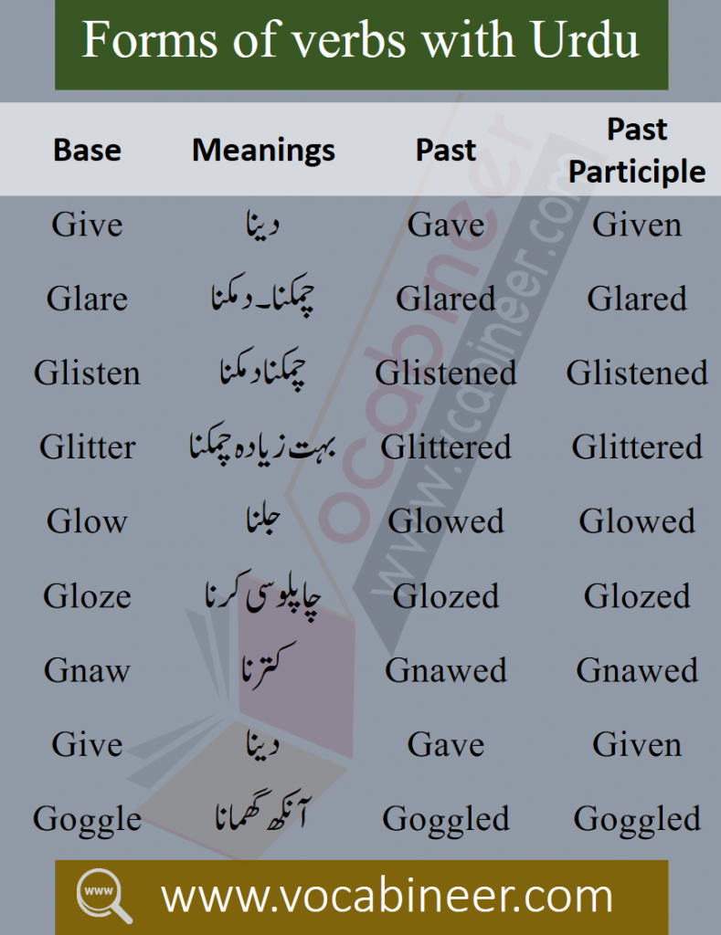 regular verbs with Urdu meanings PDF, English verbs in Hindi download PDF, Daily used irregular verbs Download PDF, 1200 Commonly used English verbs PDF, Download English verbs PDF, Forms of verb with meanings PDF.