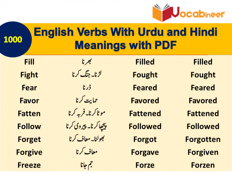 1200 Most important English Verbs In Hindi Download Free PDF SET 8, English to Urdu vocabulary PDF, English Vocabulary in Urdu and Hindi, 1000 English words with meanings PDF