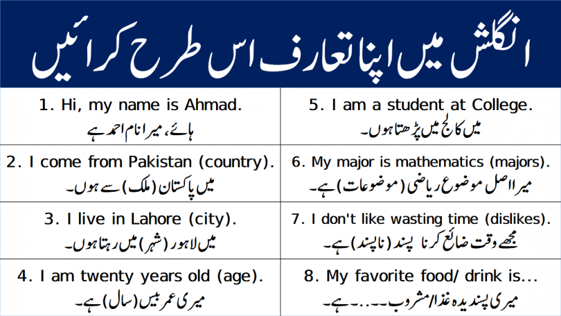 20 Phrases to Introduce Yourself with Urdu Translation learn 20 different phrases to introduce yourself in English with Urdu translation and meanings