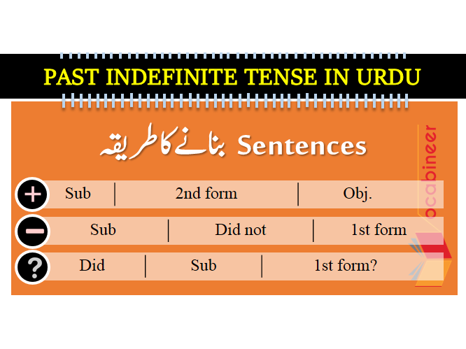 Past Indefinite Tense With Exercise in Urdu / Hindi PDF, Past indefinite tense with exercises PDF, Past simple tense sentences PDF, Past simple tense rules PDF, Past indefinite tenses uses in Urdu PDF, Past simple tense PDF, 12 Tenses download PDF, All tenses in Urdu / Hindi PDF