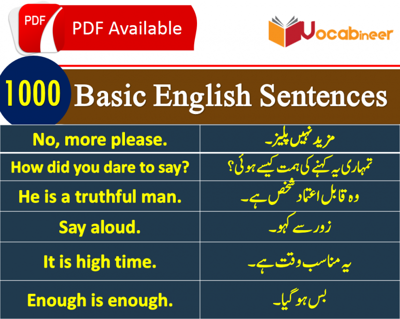 Basic English lessons in Hindi, 1000 English sentences in Urdu, 1500 English sentences in Hindi PDF, Often Used English sentences in Urdu, Kids sentences, Essential English sentences PDF