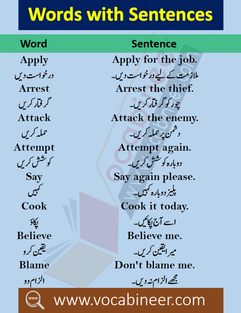 Basic English words in Urdu, 50 most important English words with Urdu Meanings PDF, 1000 Basic English words with meanings PDF, Daily used English Vocabulary with Urdu PDF, 1200 Words list in Urdu PDF, 1200 Commonly used English words with PDF, Urdu vocabulary list PDF, Exams Vocabulary with meanings PDF, Important words for preparing exams with meanings, List of words with Urdu PDF
