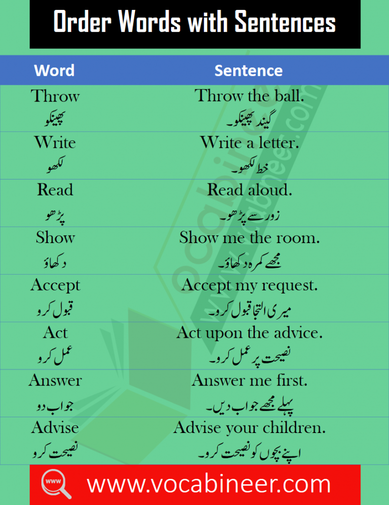 Order words with Urdu translation , Basic English words in Urdu with sentences, List of English words with meanings in Urdu PDF, Urdu words in English PDF, Spoken English words list in Urdu PDF, KIDS ENGLISH WITH URDU TRANSLATION, 100 WORDS WITH SENTENCES / TRANSLATION IN URDU