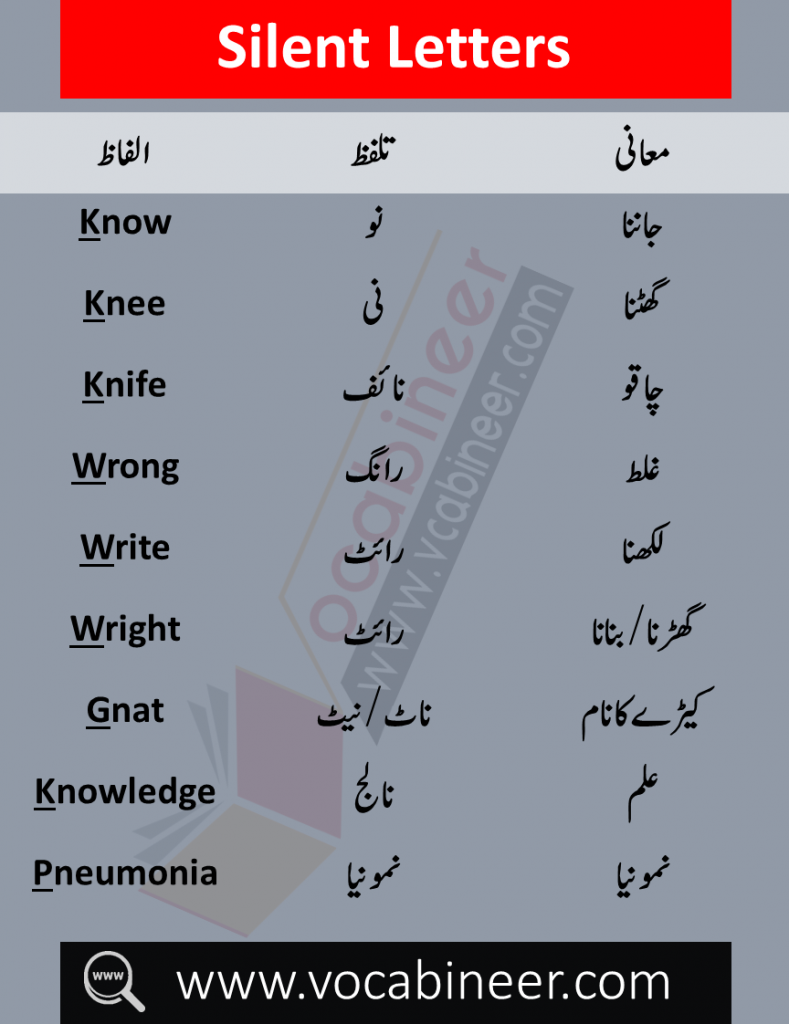 Silent Letters in Words with Urdu Meanings contains 100 words of daily use in English with silent letters. Words with silent letters, Silent letters in English, Pronunciation Lesson in Urdu
