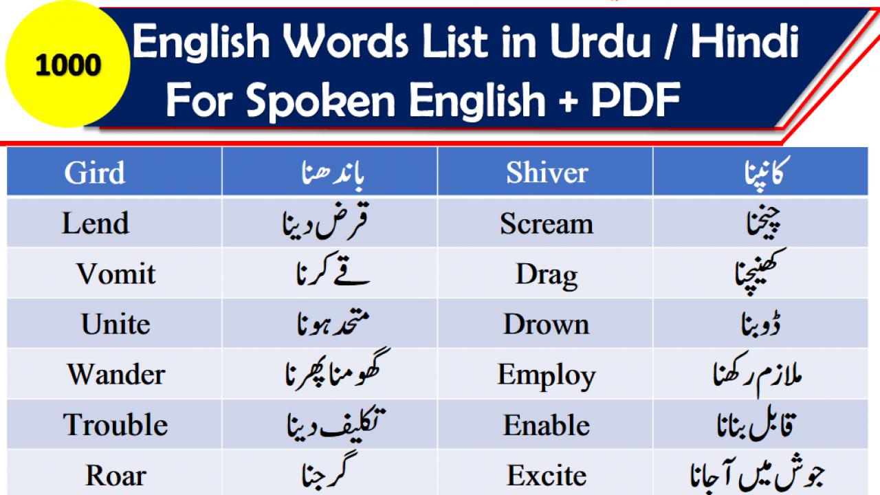 Urdu Vocabulary Words List PDF   1200 Core English Words