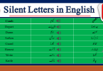 Words with Silent Letters in Urdu, Silent Letters in Words with Urdu Meanings contains 100 words of daily use in English with silent letters. Words with silent letters, Silent letters in English, Pronunciation Lesson in Urdu
