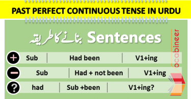 Past Perfect Continuous Tense in Urdu | Exercise and Examples with examples for simple sentences, negative sentences and interrogative sentences. Past Continuous Tense in Urdu, Tenses in Urdu, Tenses with example