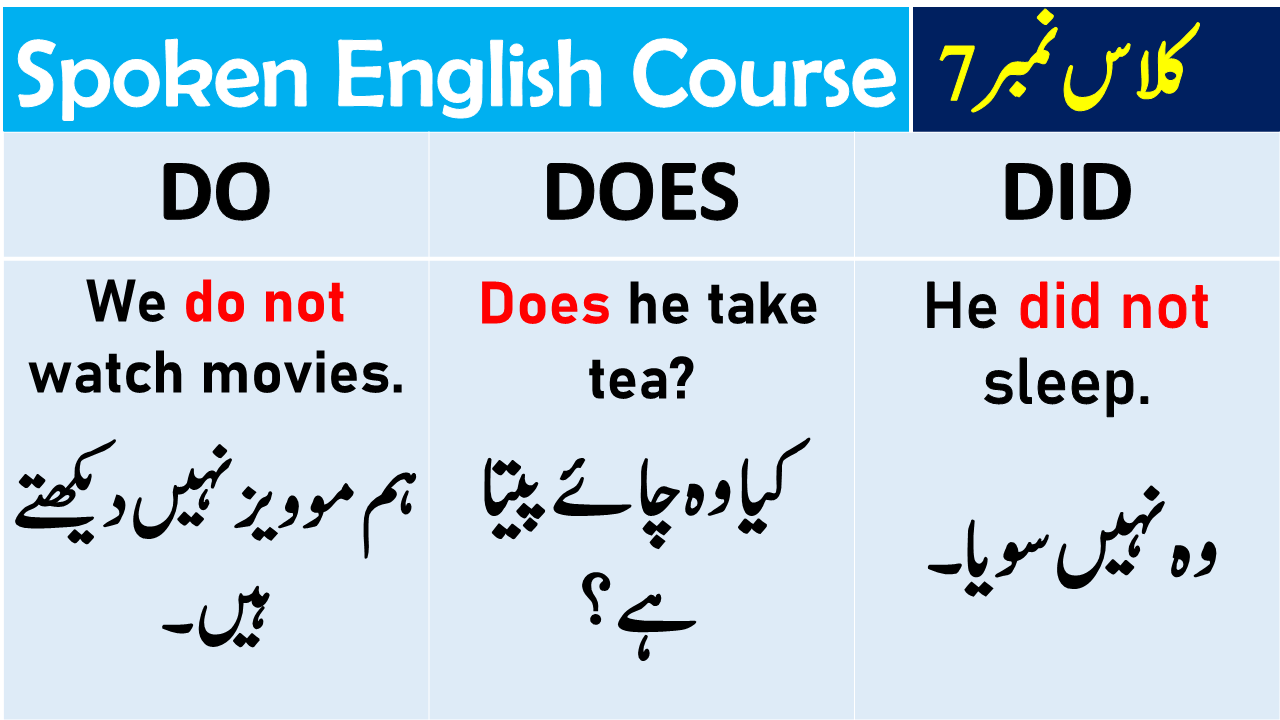 Use Of Do Does Did In Urdu And Hindi Translation