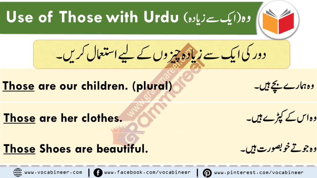 Use of THIS THAT THESE THOSE with Examples PDF & Video Lesson in Urdu & Hindi Translation Learn how to use this, that, these and those in Spoken English and English Grammar, English Speaking Course in Urdu & Hindi Learn Basic English Grammar in Urdu & Hindi