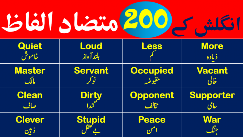 Synonyms and Antonyms List with Urdu & Hindi Meanings