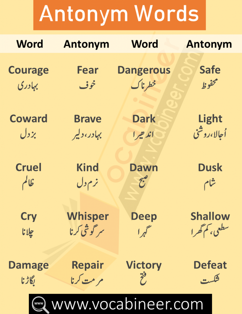 Opposite Words with Urdu & Hindi Meanings, Opposite Words in English, English Vocabulary Words in Urdu, Spoken English Course in Urdu, English to Urdu Vocabulary Words, Urdu Words, Hindi Words, English through Urdu,Synonyms and Antonyms List with Urdu & Hindi Meanings, 100 words with synonyms and antonyms, list of synonyms and antonyms, synonyms and antonyms PDF, synonyms and antonyms dictionary, synonyms and antonyms words, vocabulary synonyms and antonyms