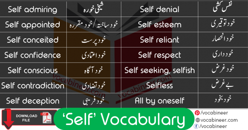 Vocabulary Words Starting with Self with Urdu Meanings