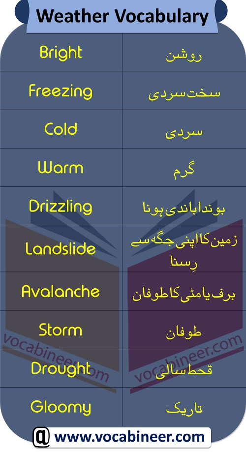 Weather Vocab with Urdu meanings