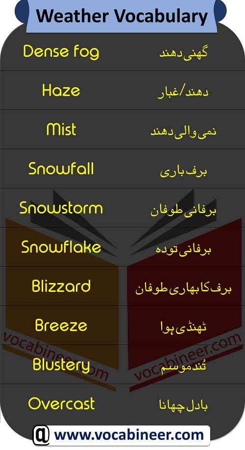 weather vocabulary list with urdu meanings