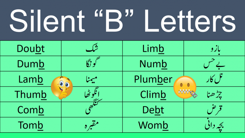 Silent Letter B Words List in English with Urdu