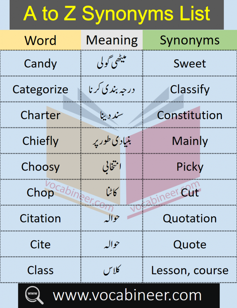 list of synonyms words in Urdu, synonyms and antonyms with Urdu meaning, synonyms and antonyms in Urdu pdf, synonyms list a to z with Urdu meaning, English synonyms and antonyms with Urdu meaning pdf, Urdu opposite words list pdf, antonyms meaning in urdu,mukammal synonyms in Urdu