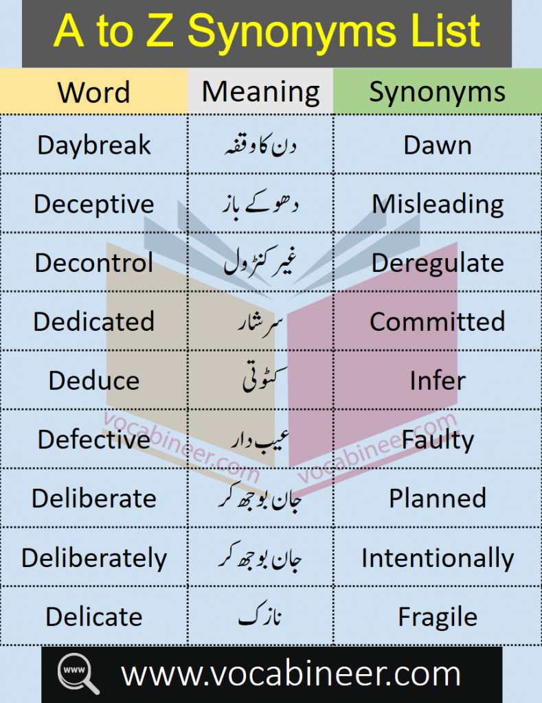 Common Synonyms List A To Z With Urdu Meanings Know lucky ka paryayvachi (samanarthi word) kya hai? common synonyms list a to z with urdu