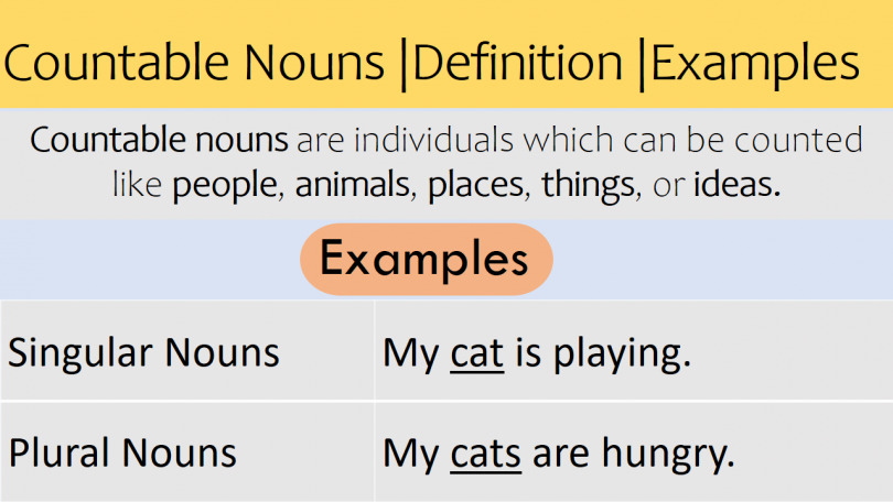 Countable Nouns Definition and Examples in English