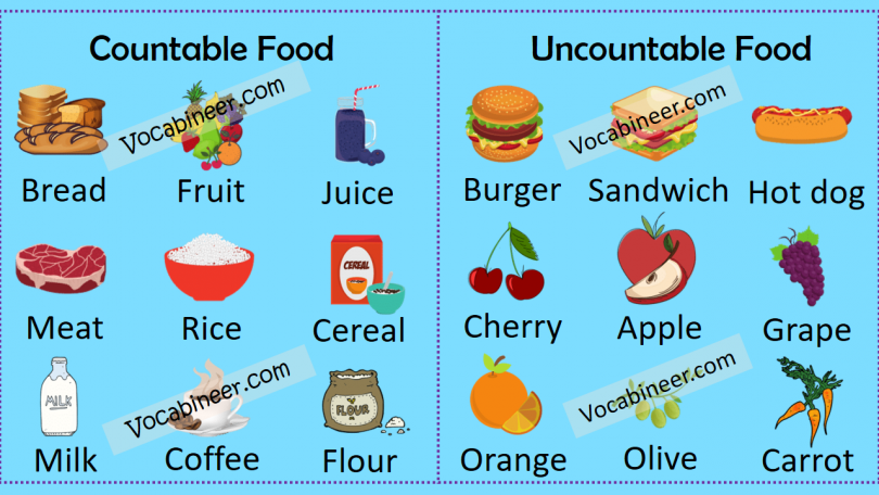 Countable and Uncountable Food Nouns List often foods are both countable and uncountable many people get confused while differentiating between these food nouns here is a list of uncountable and countable food nouns