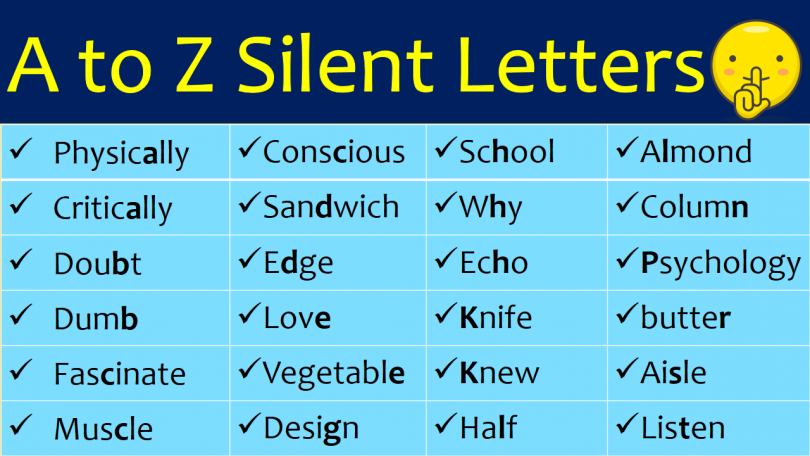 Silent Letters: A to Z Words List with Silent Letters