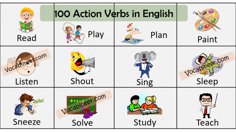 Action Verbs learn useful List of 100 Common Action Verbs in English with pictures these action words are much important for kids and students. In English action verbs describe daily use actions we do in our life.