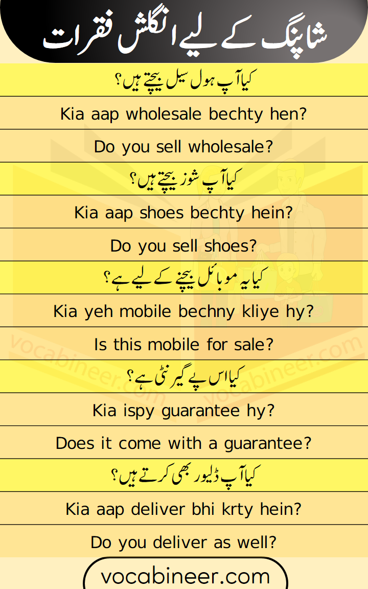 Shopping Sentences with Urdu and Hindi translation and meanings